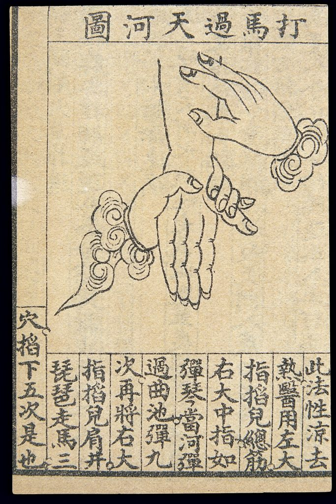 Chinese medical illustration